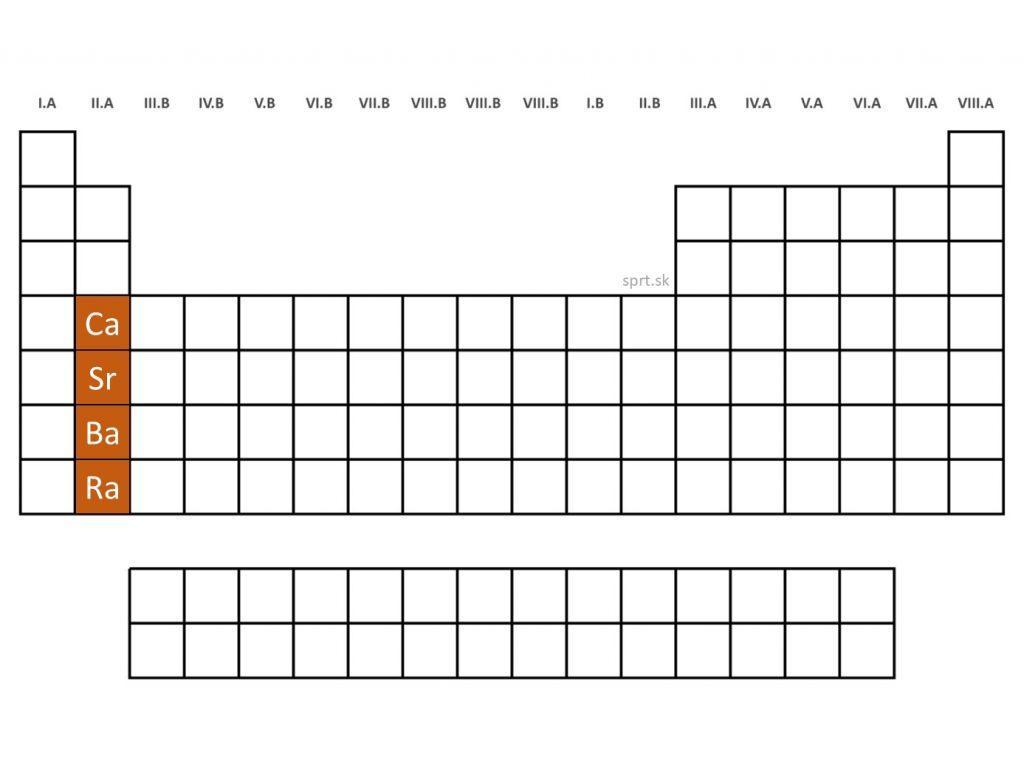 skupina periodicka tabulka kovy alkalickych zemin
