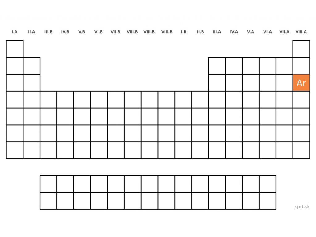 poloha chemického prvku vzácny plyn argón v periodickej tabuľke prvkov PTP