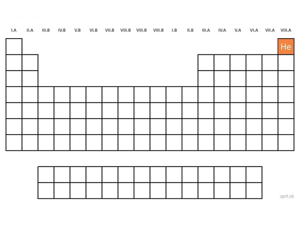 poloha chemického prvku vzácny plyn hélium v periodickej tabuľke prvkov PTP