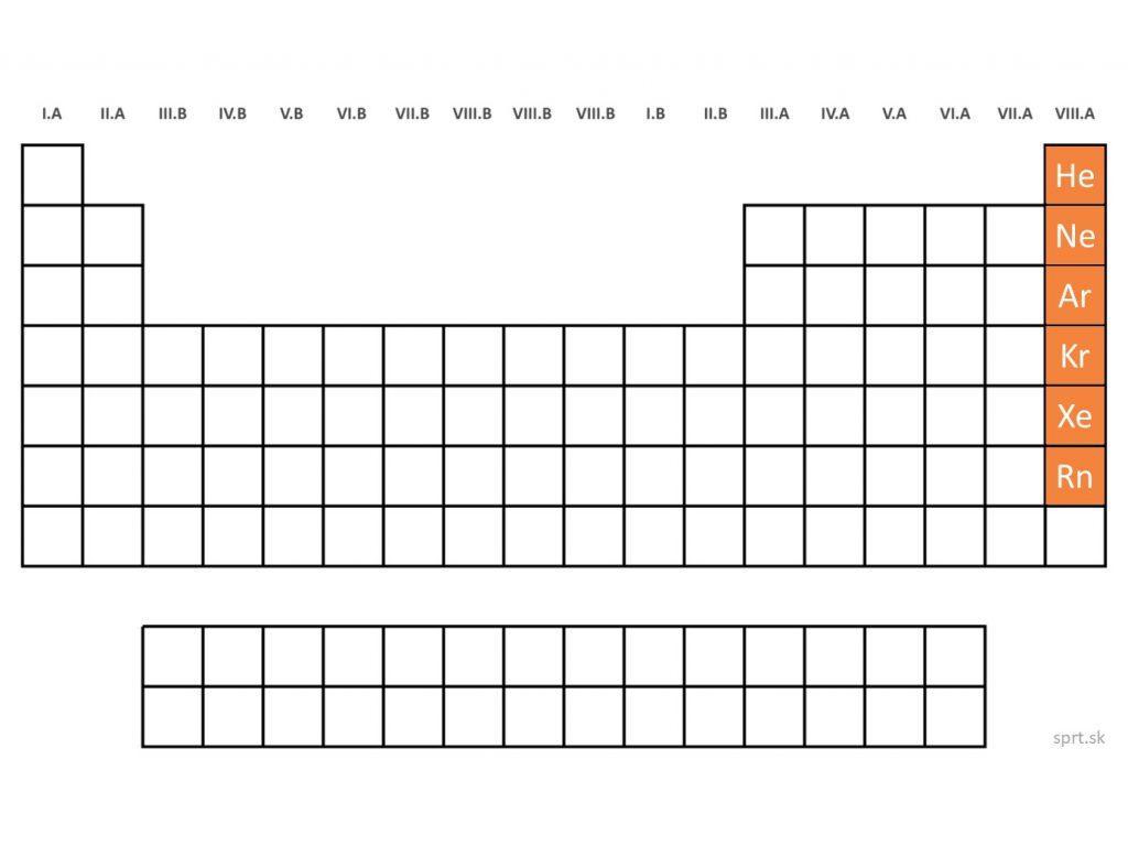 poloha prvkov vzácne plyny v periodickej tabuľke prvkov PTP
