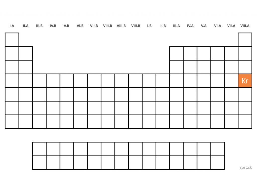 poloha chemického prvku vzácny plyn kryptón v periodickej tabuľke prvkov PTP