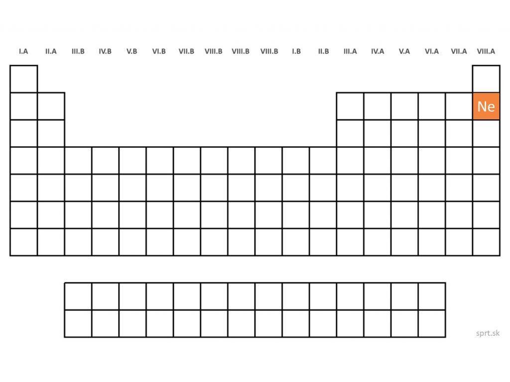 poloha chemického prvku vzácny plyn neón v periodickej tabuľke prvkov PTP