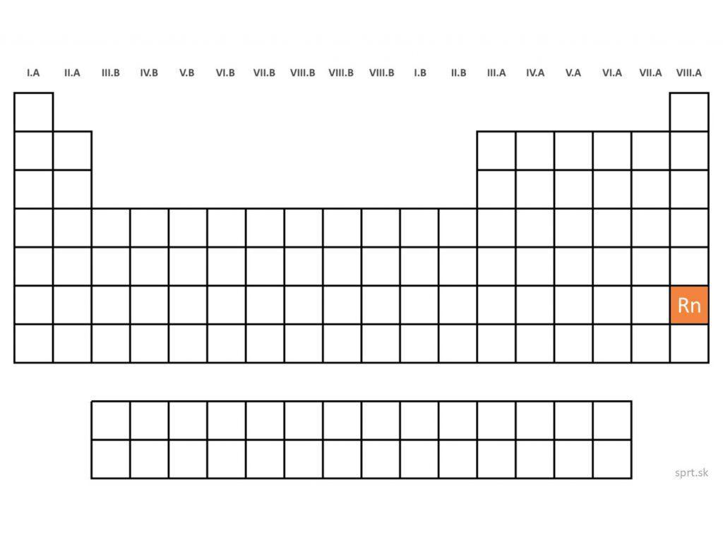 poloha chemického prvku vzácny plyn radón v periodickej tabuľke prvkov PTP