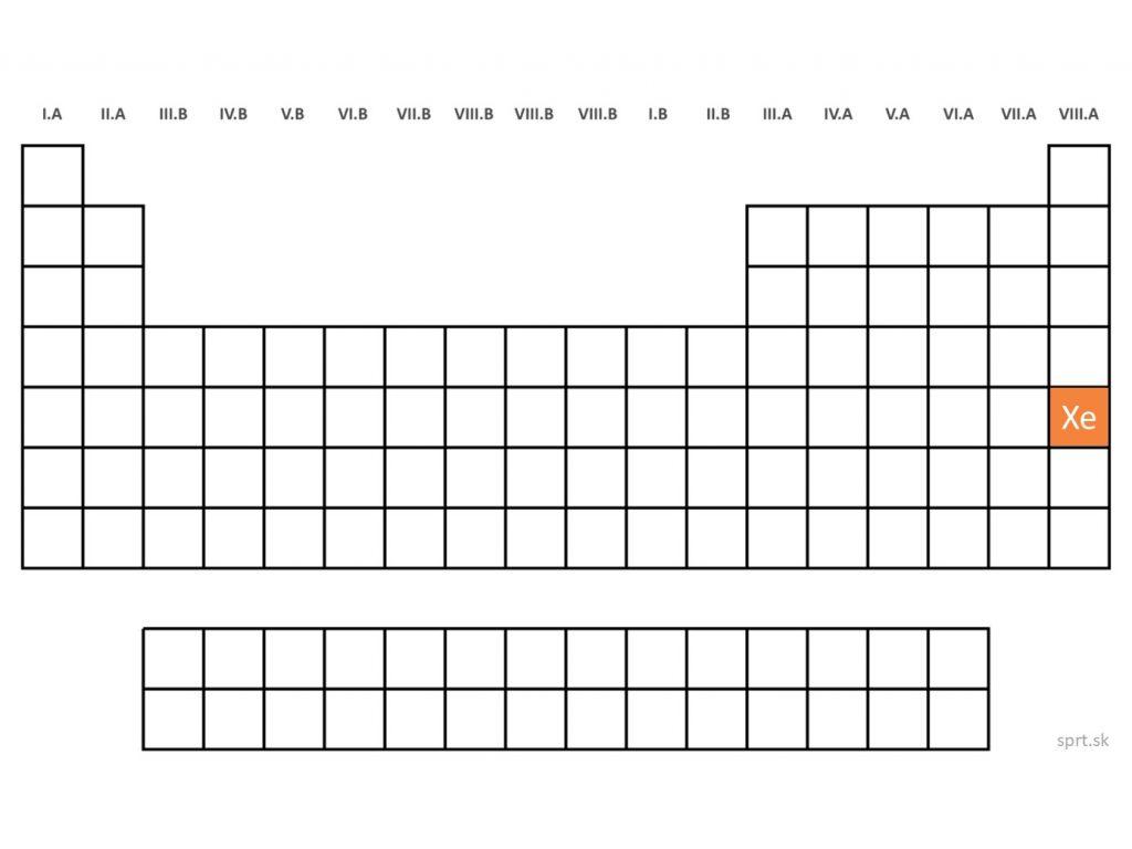 poloha chemického prvku vzácny plyn xenón v periodickej tabuľke prvkov PTP