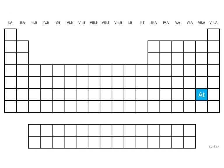 poloha chemického prvku astát halogény v periodickej tabuľke prvkov PTP