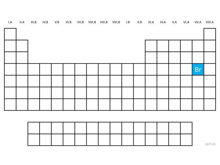 poloha chemického prvku bróm halogény v periodickej tabuľke prvkov PTP