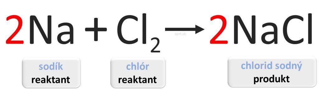 chemická rovnica NaCl - chlorid sodný