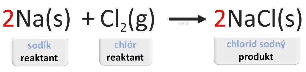 chemická rovnica zápis skupenstva reaktantov a produktu