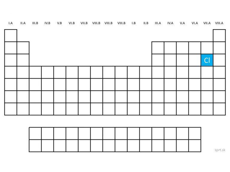 poloha chemického prvku chlór halogény v periodickej tabuľke prvkov PTP