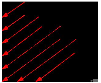 elektrónová konfigurácia - výstavbový princíp