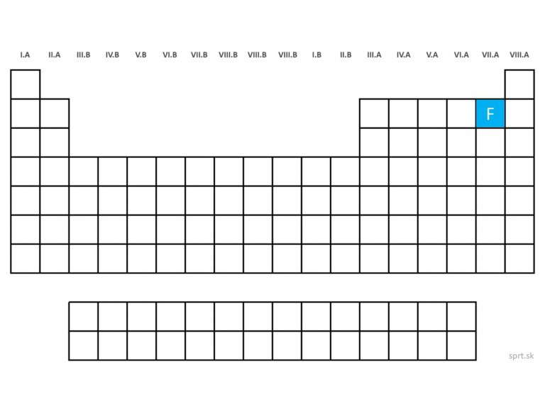poloha chemického prvku fluór halogény v periodickej tabuľke prvkov PTP