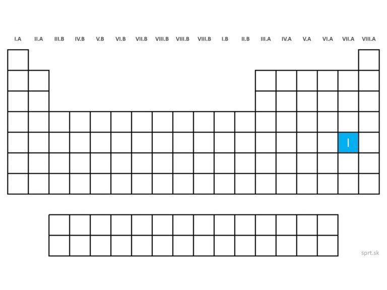 poloha chemického prvku jód halogény v periodickej tabuľke prvkov PTP