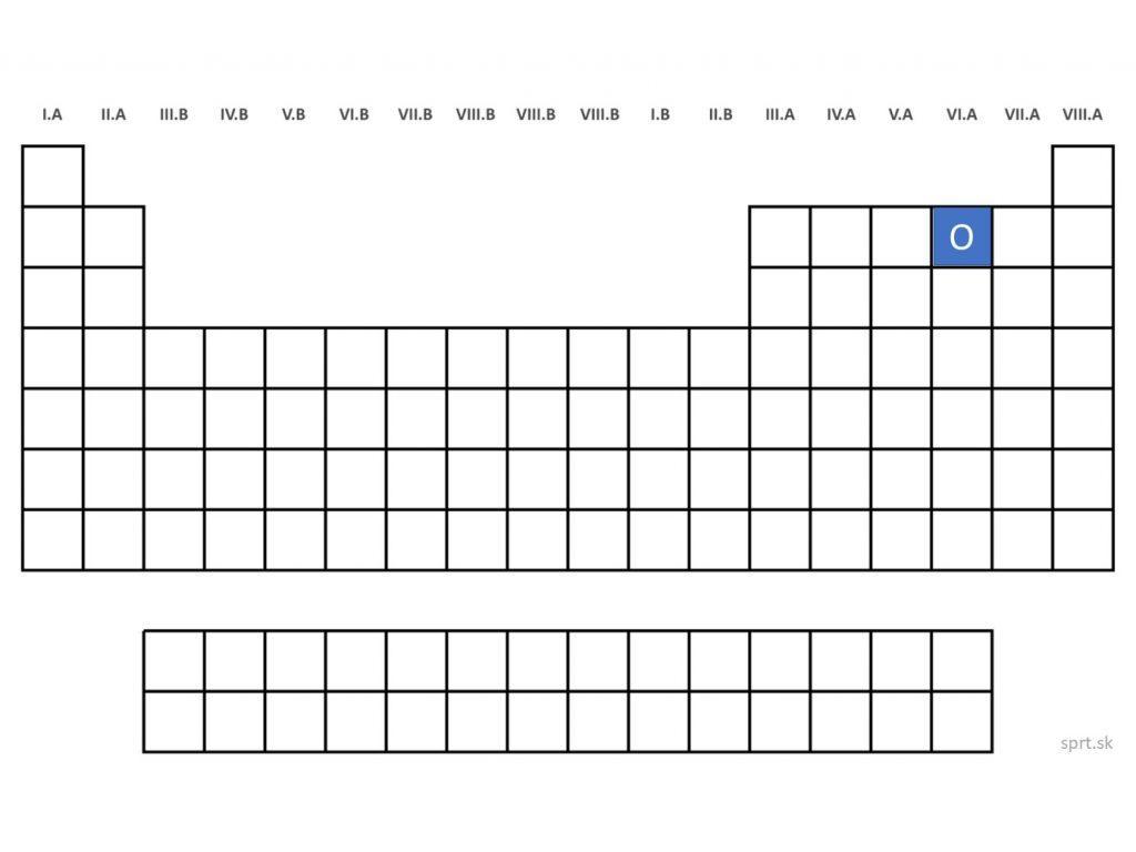 poloha chemického prvku kyslík chalkogény v periodickej tabuľke prvkov PTP