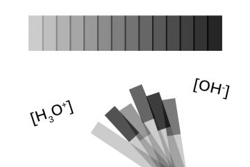 pH meranie