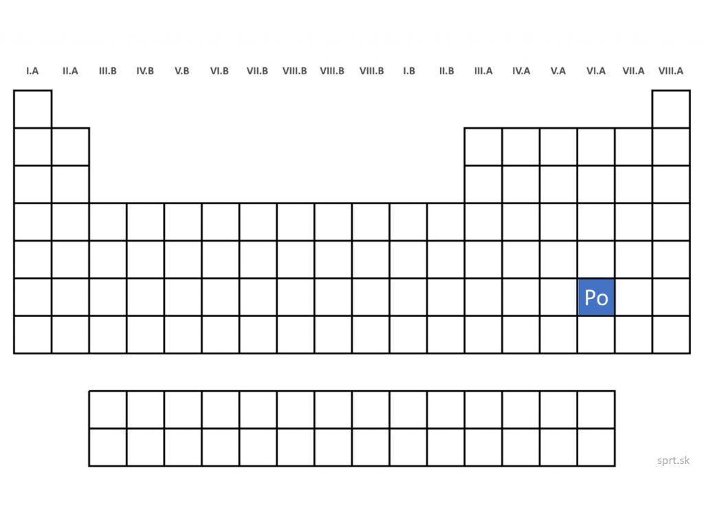 poloha chemického prvku polónium chalkogény v periodickej tabuľke prvkov PTP