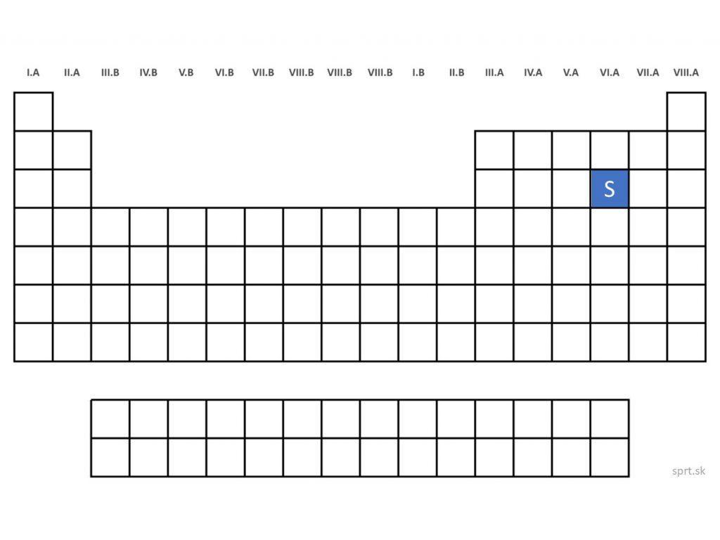 poloha chemického prvku síra chalkogény v periodickej tabuľke prvkov PTP