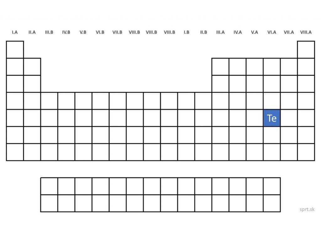 poloha chemického prvku telúr chalkogény v periodickej tabuľke prvkov PTP