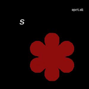 elektronova konfiguracia - vedľajšie kvantové číslo