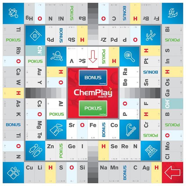didaktická dosková hra Chemplay hrací plán víťaz Ivana Kravárová vzdelávanie chémia základná stredná škola