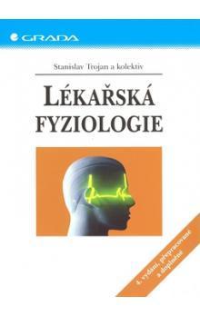 fyziológia skúška medicína blog brno